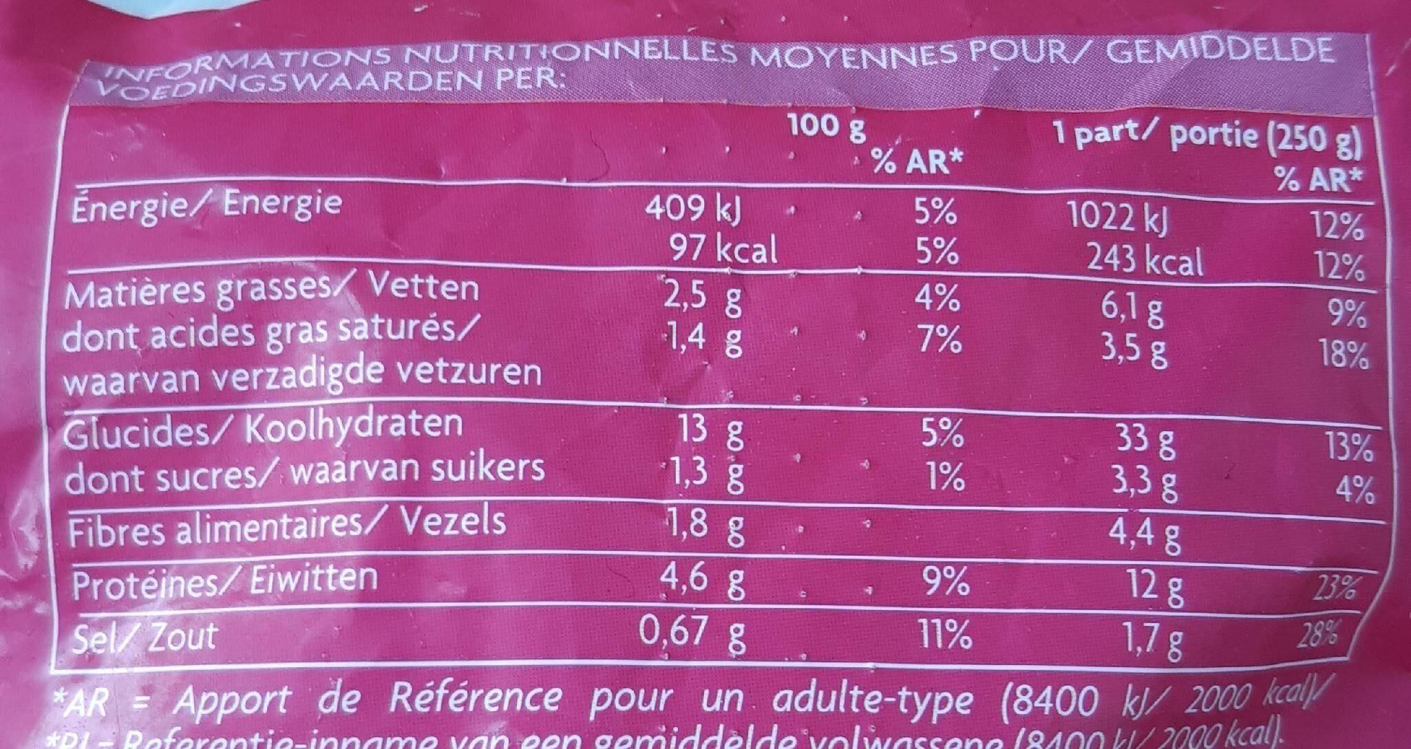 Nouilles aux crevettes et aux légumes - Nutrition facts - fr
