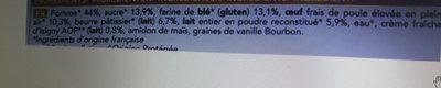 Tarte à la Normande - Ingrédients