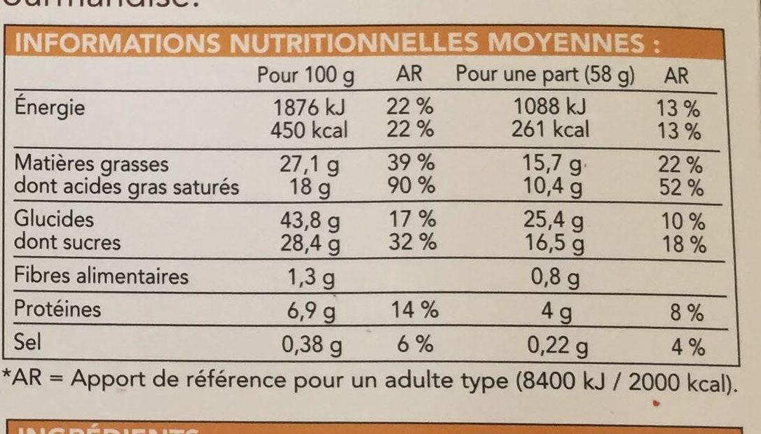 Cake au citron - Informations nutritionnelles