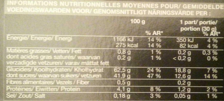 9 petits canelés - Nutrition facts