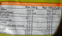 Quinoa et céréales cuisinés / légumes - Informations nutritionnelles