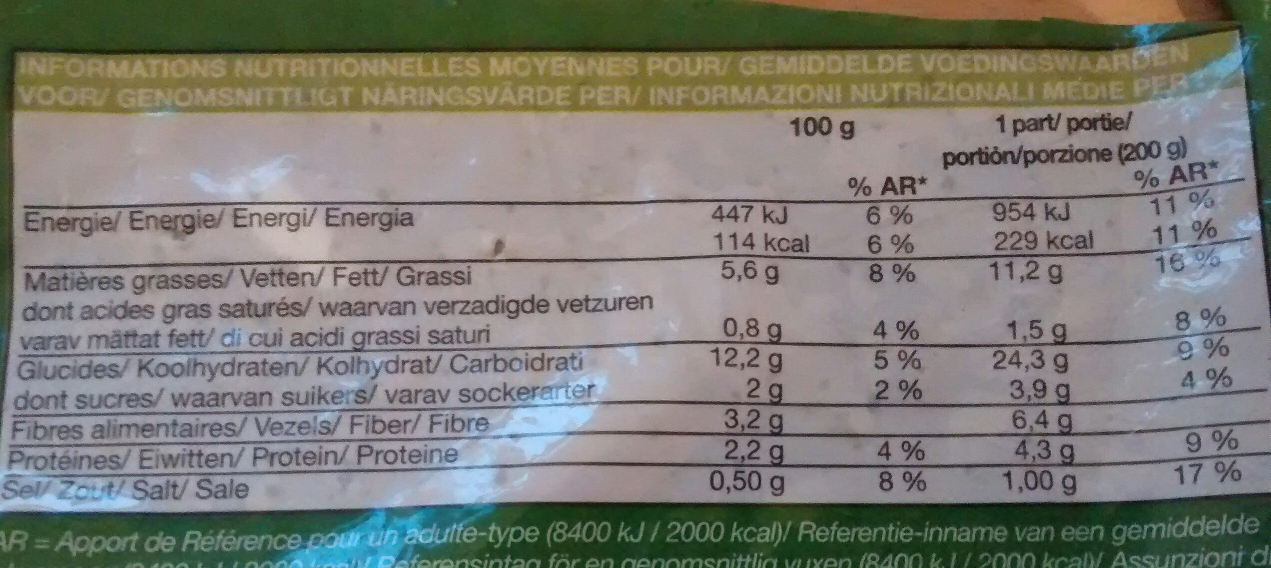 Poêlée à la campagnarde - Nutrition facts