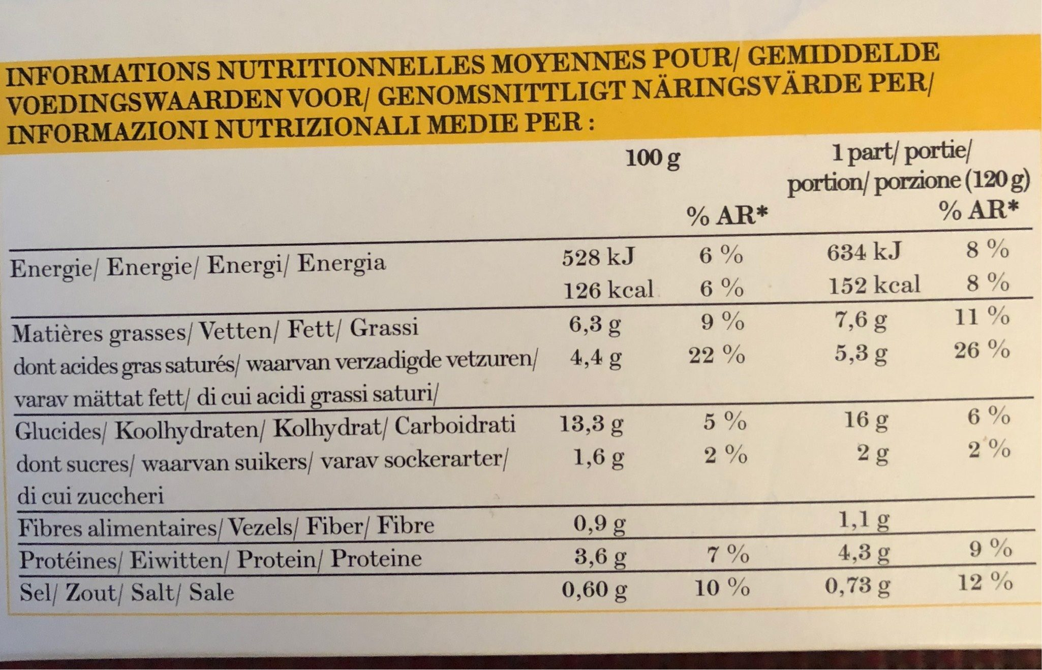 4 Mini-gratins de pomme de terre - Informations nutritionnelles - fr