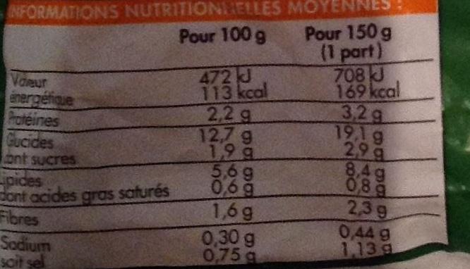 Riz cuisiné à l'espagnole - Nutrition facts
