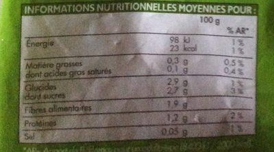 Julienne de légumes Bio - Informations nutritionnelles - fr