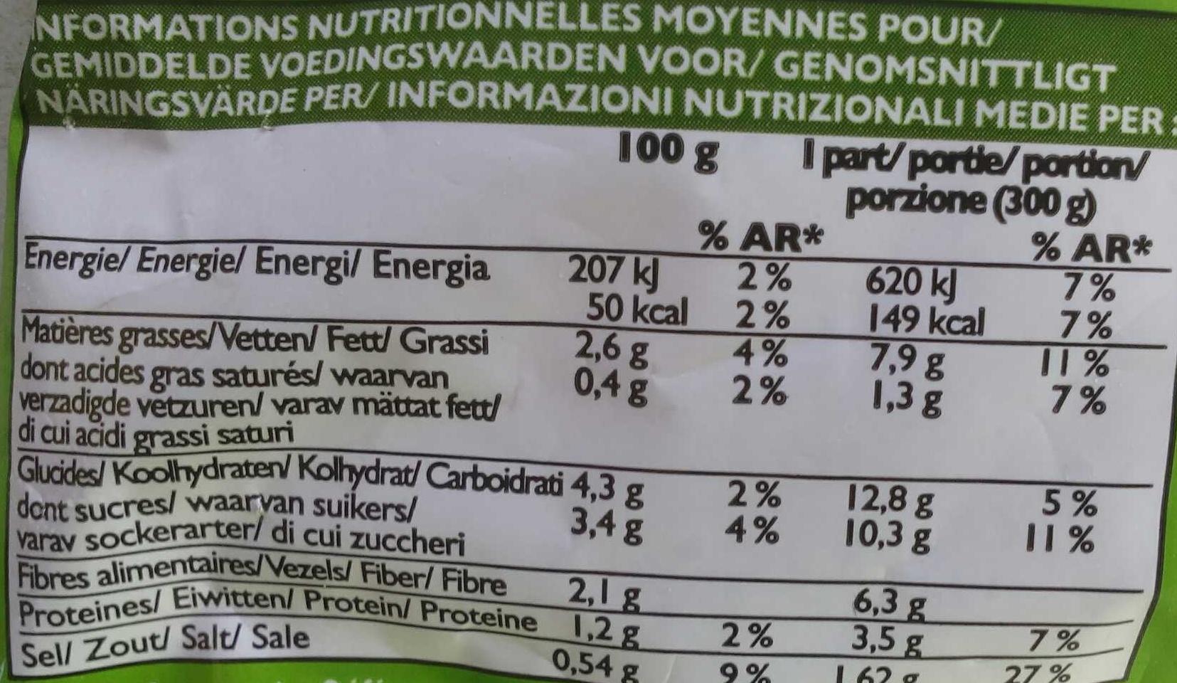 Ratatouille cuisinée Bio - Informations nutritionnelles - fr