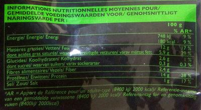 Boulettes au Bœuf et aux Oignons Crues - Nutrition facts - fr
