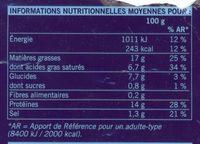 Boulettes de viande cuites recette suédoise - Informations nutritionnelles - fr