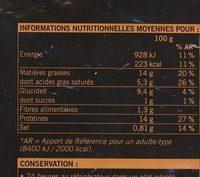 Boulettes de viande cuites kefta - Informations nutritionnelles - fr