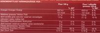 4 effeuilles de charolais - Informations nutritionnelles