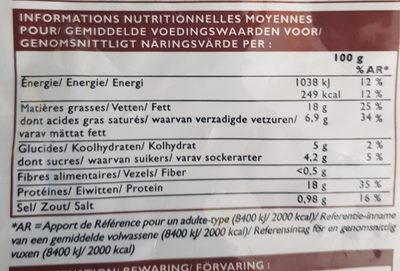 BBQ Ribs - Nutrition facts