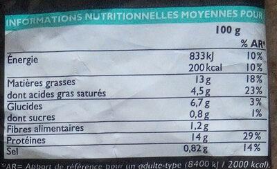Boulettes de poulet cuites à la thailandaise - Informations nutritionnelles - fr