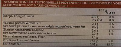 2 Escalopes de Veau à la Milanaise - Nutrition facts