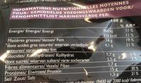 Mini-Burgers Cuits Saveur BBQ - Informations nutritionnelles
