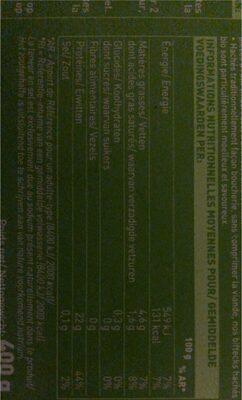 Biftecks - Valori nutrizionali - fr