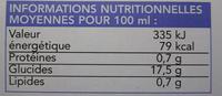 La fraise - Nutrition facts - fr