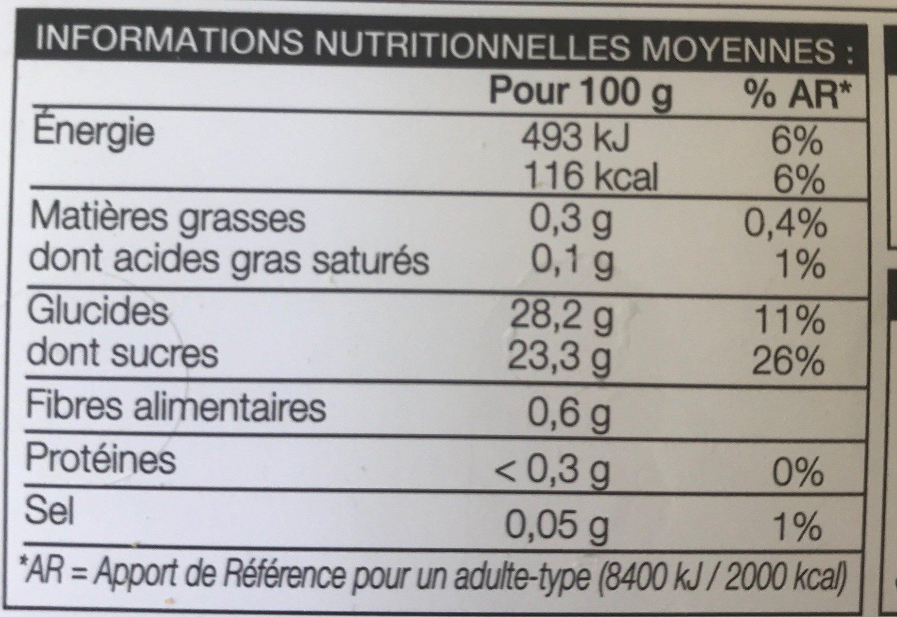 Sorbet citron - Nutrition facts