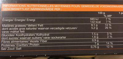 Langue De Boeuf Sauce Piquante Et Purée De Pommes De Terre - Informations nutritionnelles