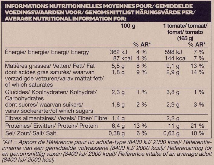 4 Tomates farcies - Informations nutritionnelles - fr