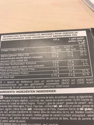 Parmentier de Canard, Surgelé - Informations nutritionnelles - fr