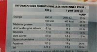 Tagliatelles à la carbonara - Voedingswaarden - fr
