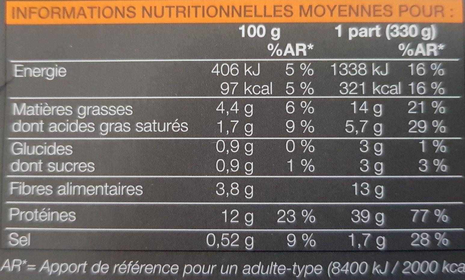 Agneau confit et compotée de légumes du soleil surgelés - Nutrition facts - fr