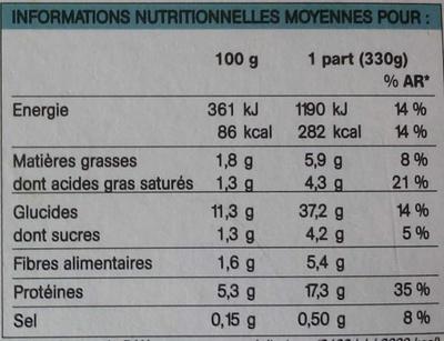 Saint-Jacques au lait de coco, légumes et riz basmati - Informations nutritionnelles