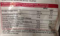 Salade à l'italienne - Informations nutritionnelles - fr