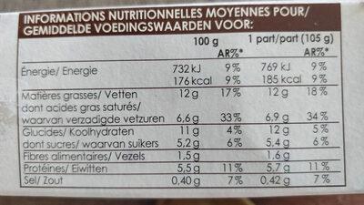 Fondants tomate, fromage de chèvre et courgette - Informations nutritionnelles