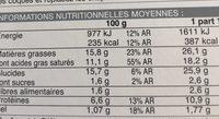 2 Bouchées au Ris de Veau - Informations nutritionnelles