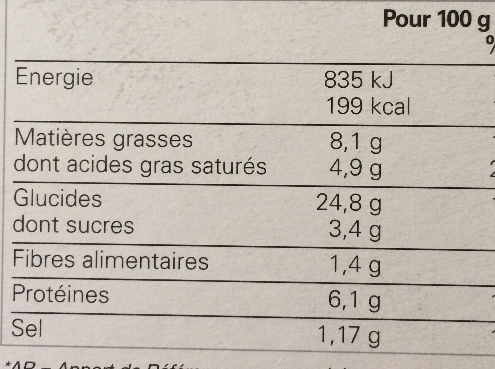 Tarte Fine Courgette - Fromage de Chèvre - Nutrition facts - fr