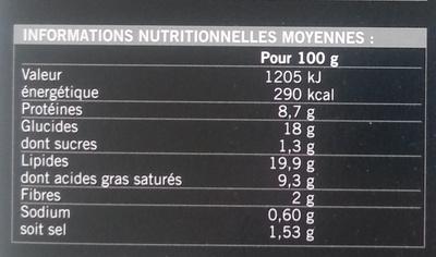 20 Mini-feuilletés saucisse - surgelés 350 g - Voedingswaarden - fr