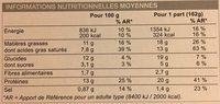 Filet de Bœuf en Croûte - Voedingswaarden - fr