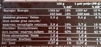 Crème de marron brisures de marron glacé meringue - Informations nutritionnelles