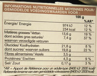 Tiramisu aux fruits - Voedingswaarden - fr