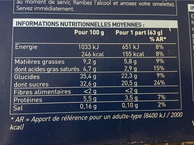 Omelette Norvégienne - Nutrition facts