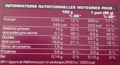 Tiramisu - Informations nutritionnelles