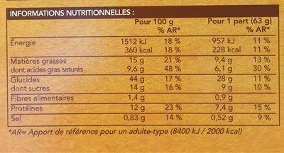 Couronne Des Rois - Informations nutritionnelles - fr