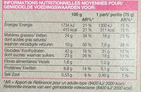 Tarte aux Noix et Noix de Pécan - Informations nutritionnelles
