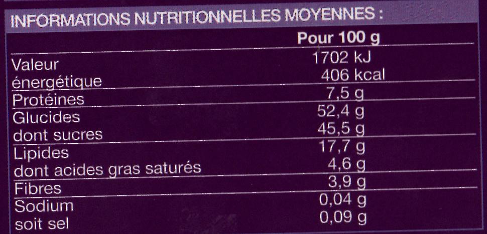 12 autres macarons, cassis-violette, pistache, fruit de la passion, réglisse - Voedigswaarden