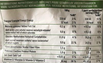 Fruits pour smoothie : Ananas, Banane, Papaye, Épinard, Menthe - Informations nutritionnelles