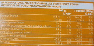 So Soupe Courge Butternut, Crème Fraîche, Ciboulette - Informations nutritionnelles - fr