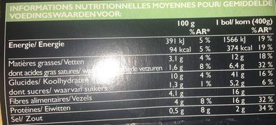 Soupe Potimarron, Quinoa Rouge, Lentille Corail, Carotte Jaune, Curry, Coriandre - Voedingswaarden - fr
