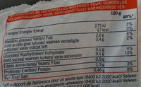 Velouté glacé melon basilic - Voedingswaarden - fr
