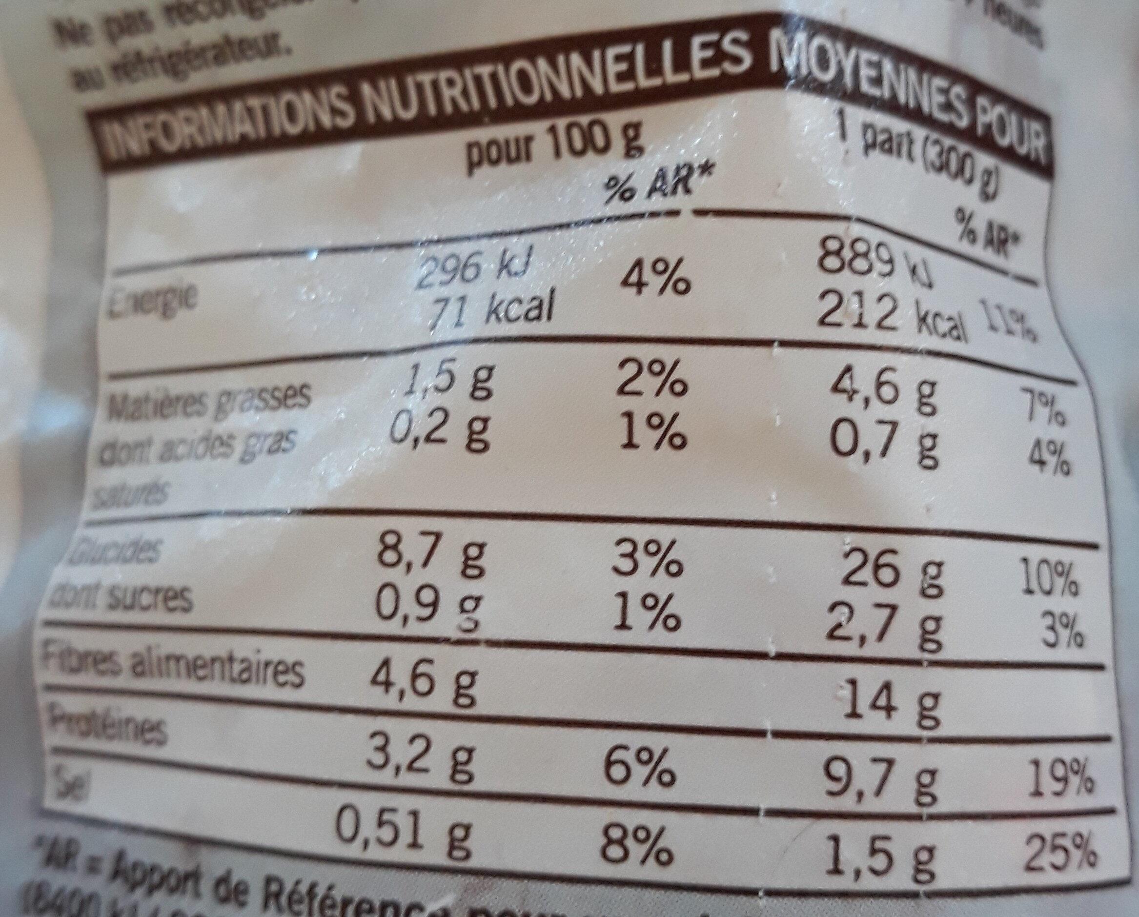 Soupe d'épeautre et haricots borlotti - Informations nutritionnelles - fr