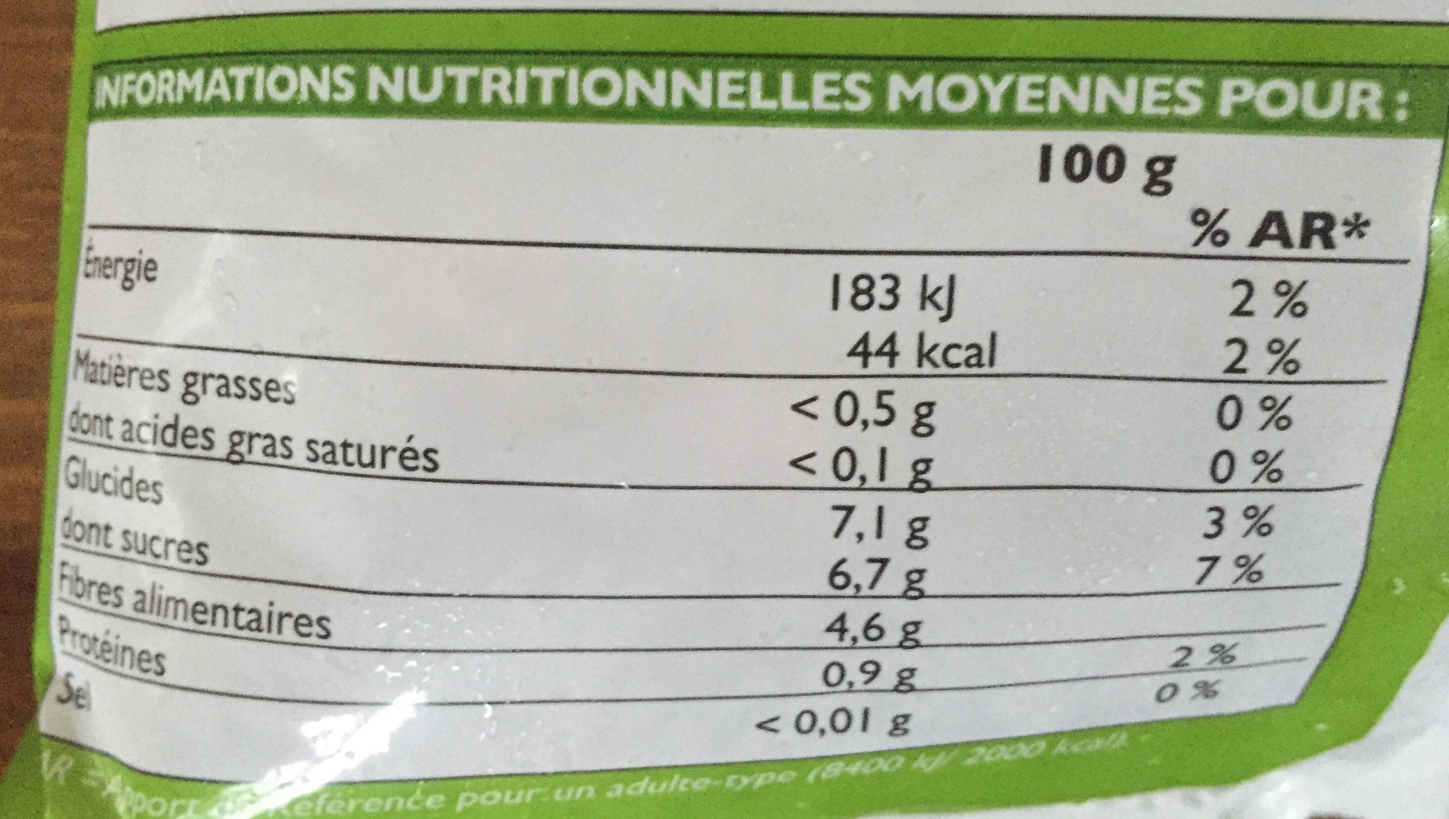 Framboises entières Bio - Nutrition facts - fr