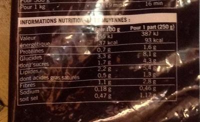 Potage Légumes du soleil - Informations nutritionnelles