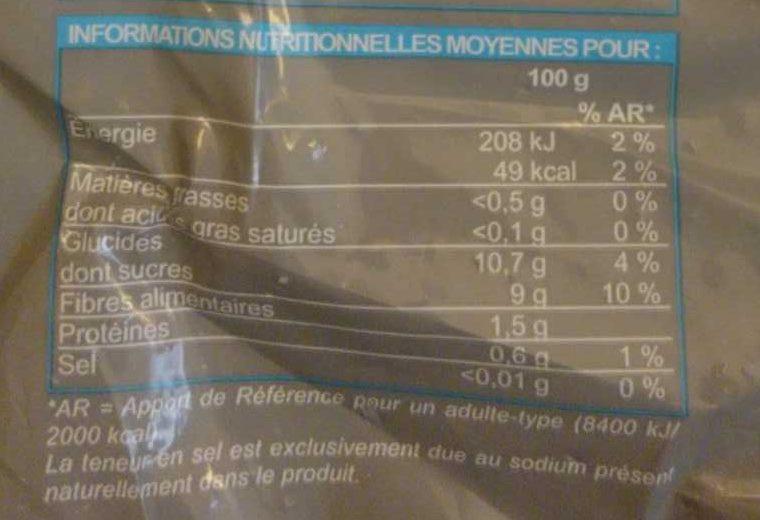 Salade Multifruits - Voedingswaarden