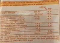 Velouté de Courge Butternut au Bloc de Foie Gras de Canard - Informations nutritionnelles - fr