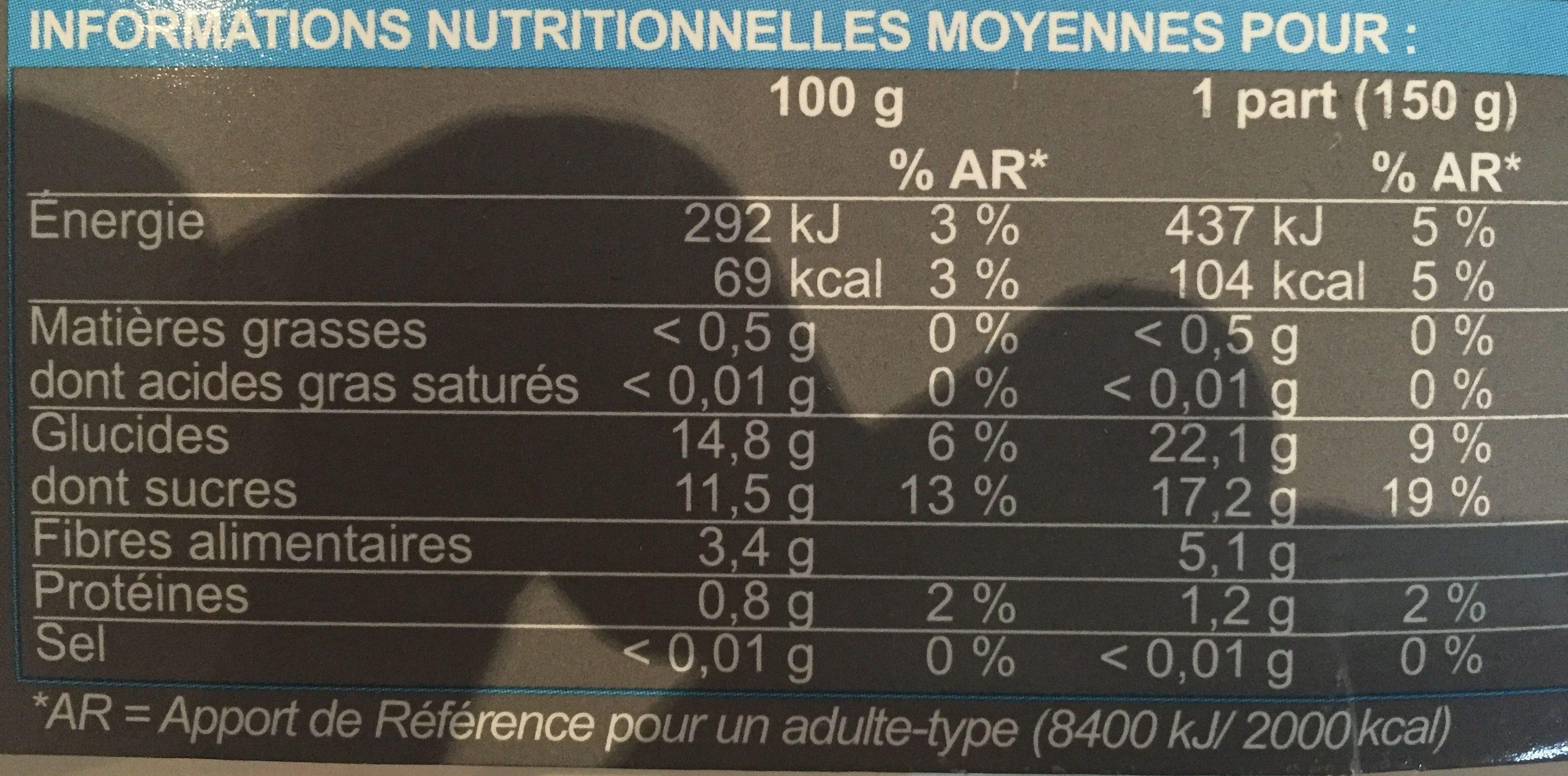 Salade de Fruits Exotiques - Nutrition facts
